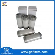 G04282 Parker hydraulic filter element from  Guohai